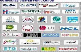 List of top 20 core Civil engineering companies in Karnataka and India?