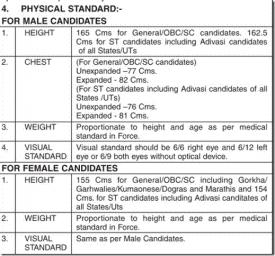 Required Qualification to become an IPS Officer?